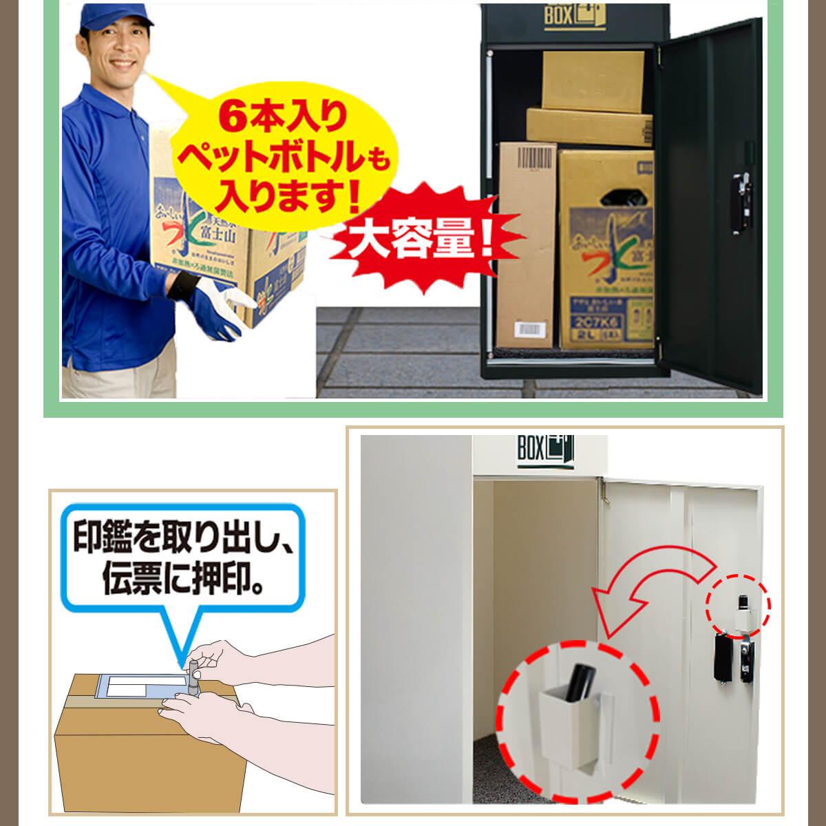 宅配ボックス ルスネコボックス®使い方4