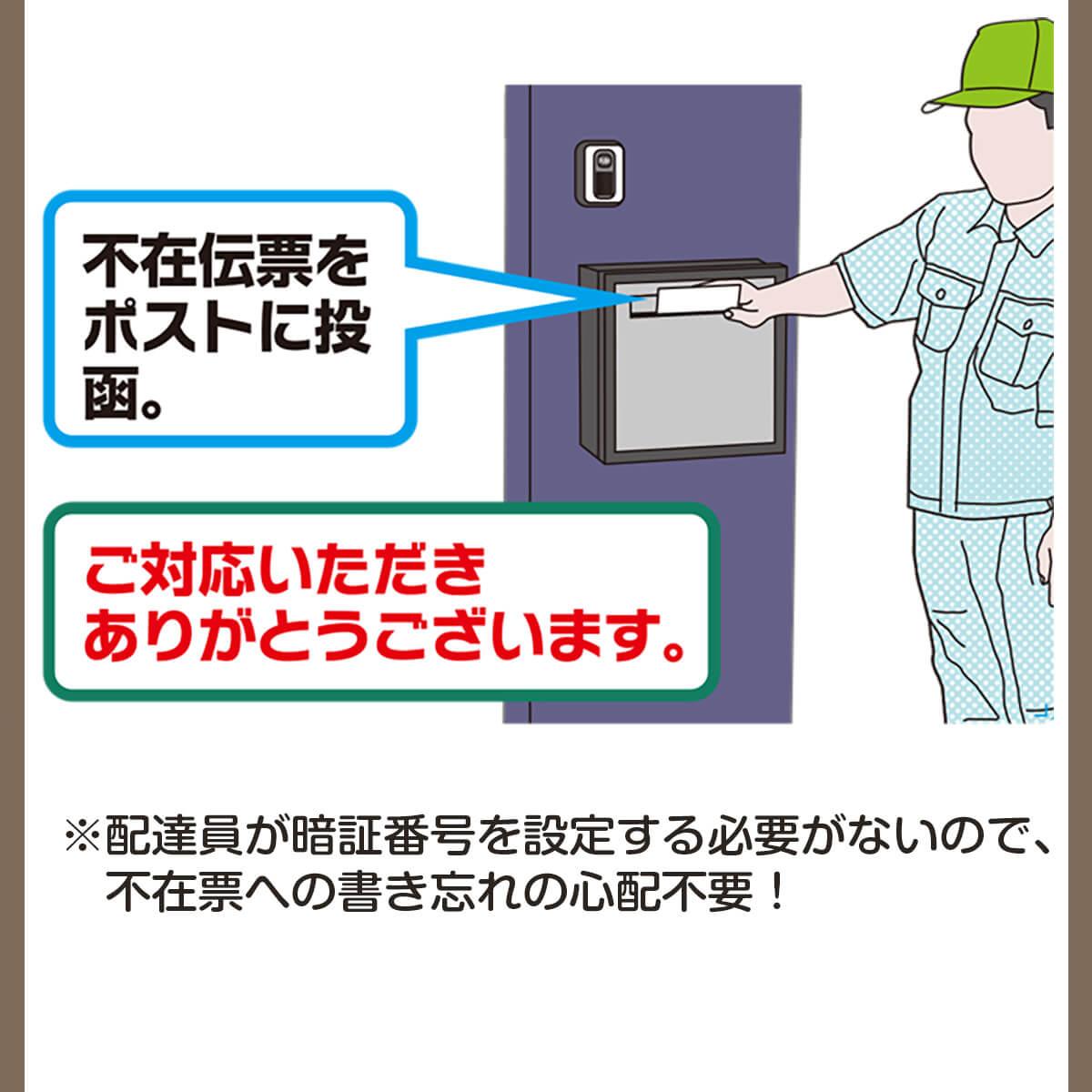 宅配ボックス ルスネコボックス®使い方8