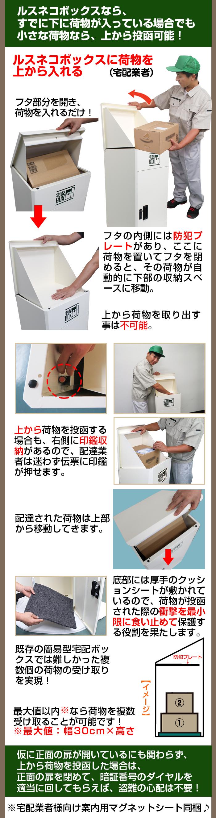 宅配ボックス ルスネコボックス®の使い方3