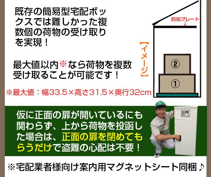 宅配ボックス ルスネコボックス®の上からの使い方5