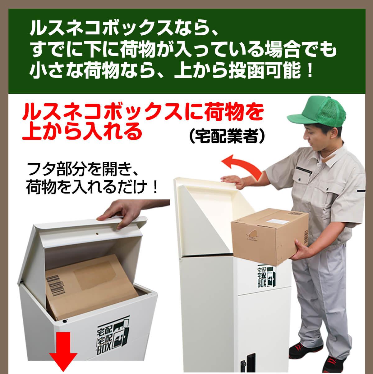 宅配ボックス ルスネコボックス®の上からの使い方1