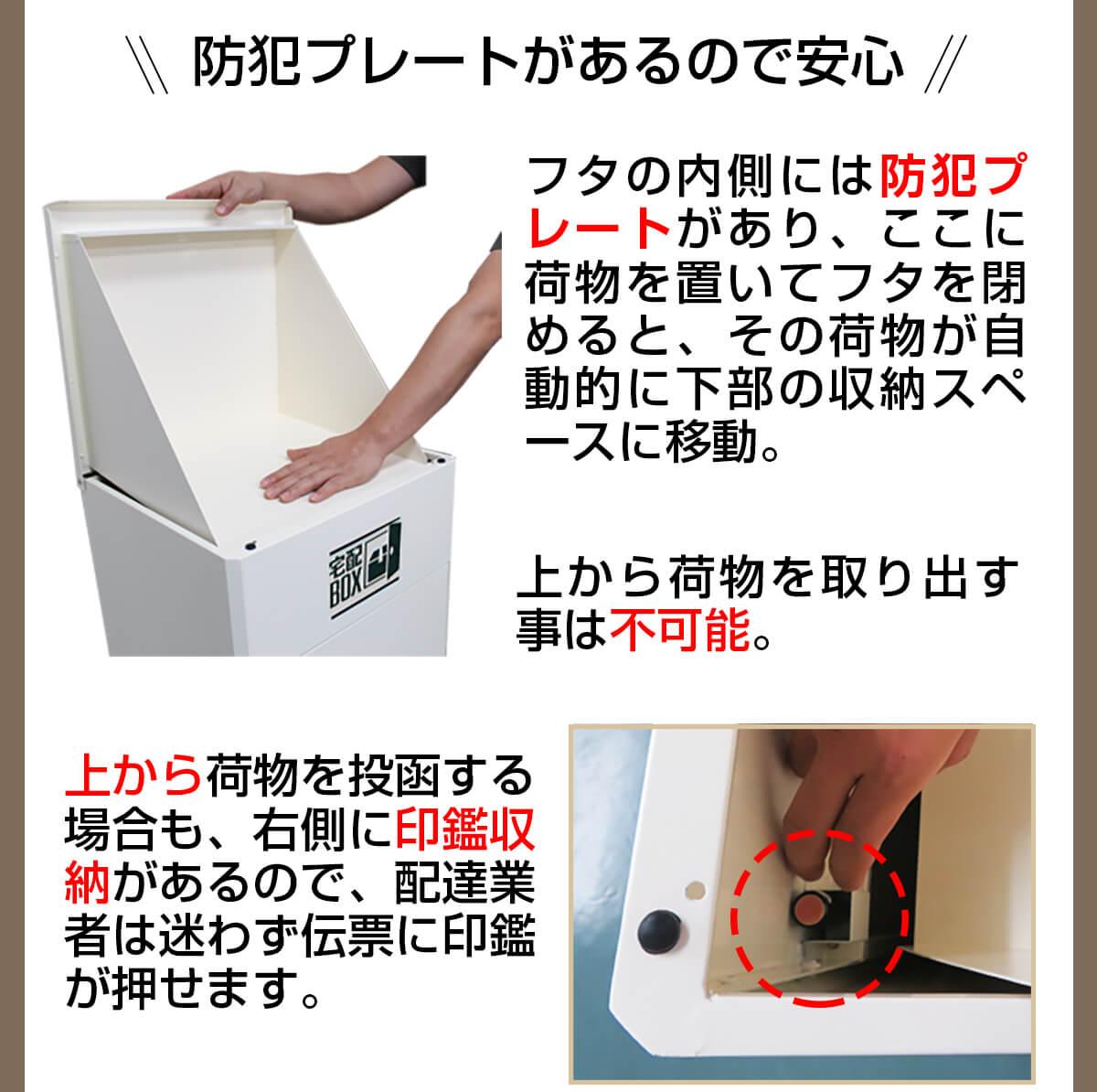 宅配ボックス ルスネコボックス®の上からの使い方2
